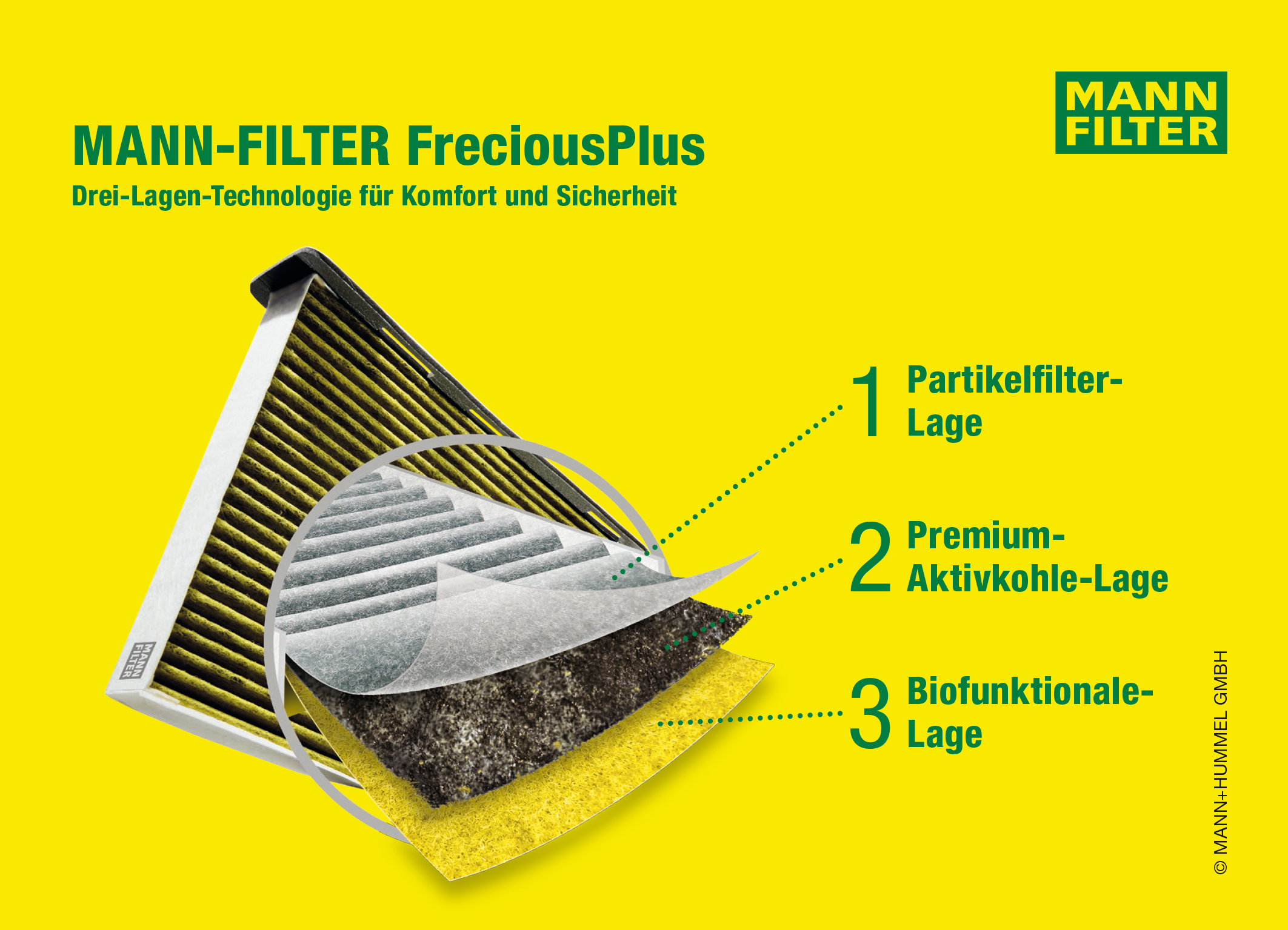Mann FP29005 Frecious Plus Cabin Pollen Filter Biofunctional Activated Carbon